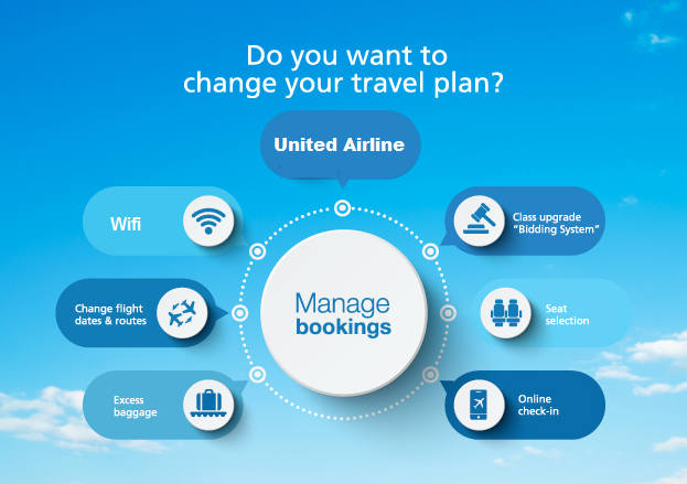 United Flight Reservation Travel plan